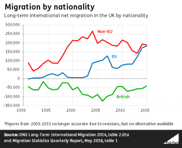 migration_by_nationality