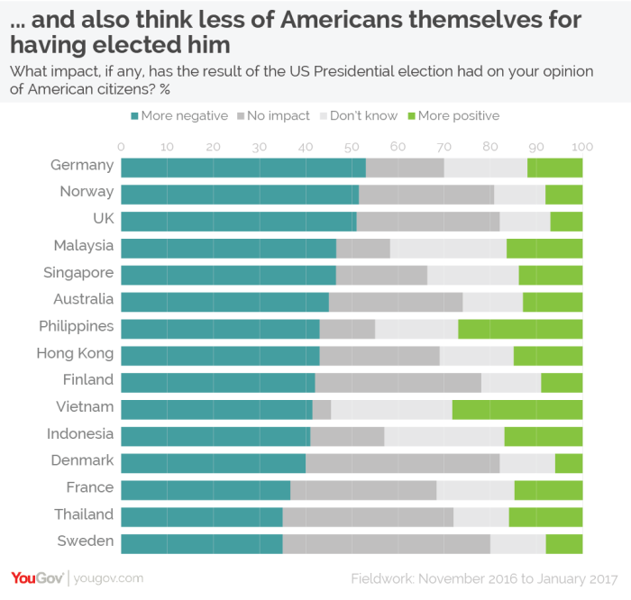 view-of-americans-02